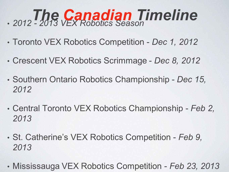 2012 - 2013 VEX Robotics Season Toronto VEX Robotics Competition - Dec 1, 2012 Crescent VEX Robotics Scrimmage - Dec 8, 2012 Southern Ontario Robotics Championship - Dec 15, 2012 Central Toronto VEX Robotics Championship - Feb 2, 2013 St.