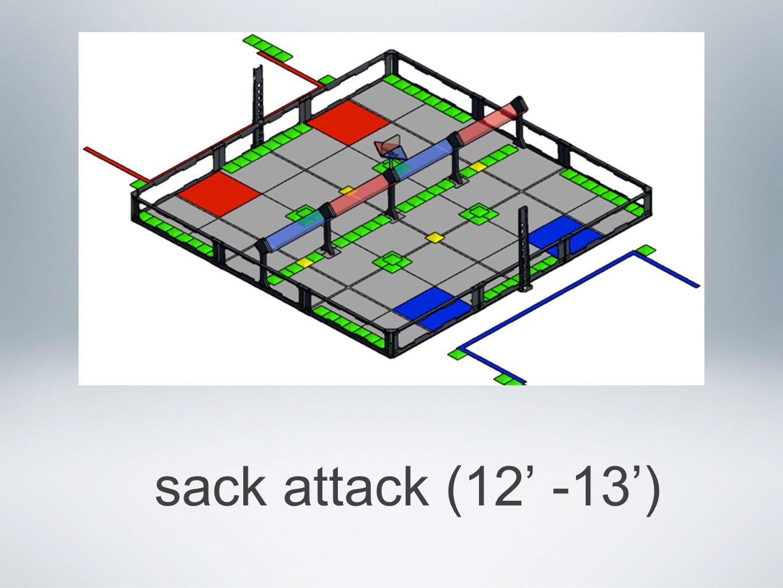 sack attack (12 -13)