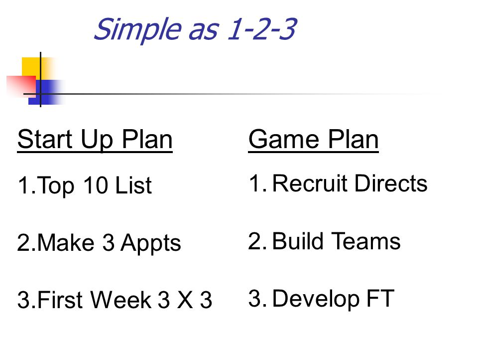 Simple as 1-2-3 Start Up Plan 1.Top 10 List 2.Make 3 Appts 3.First Week 3 X 3 Game Plan 1.Recruit Directs 2.Build Teams 3.Develop FT
