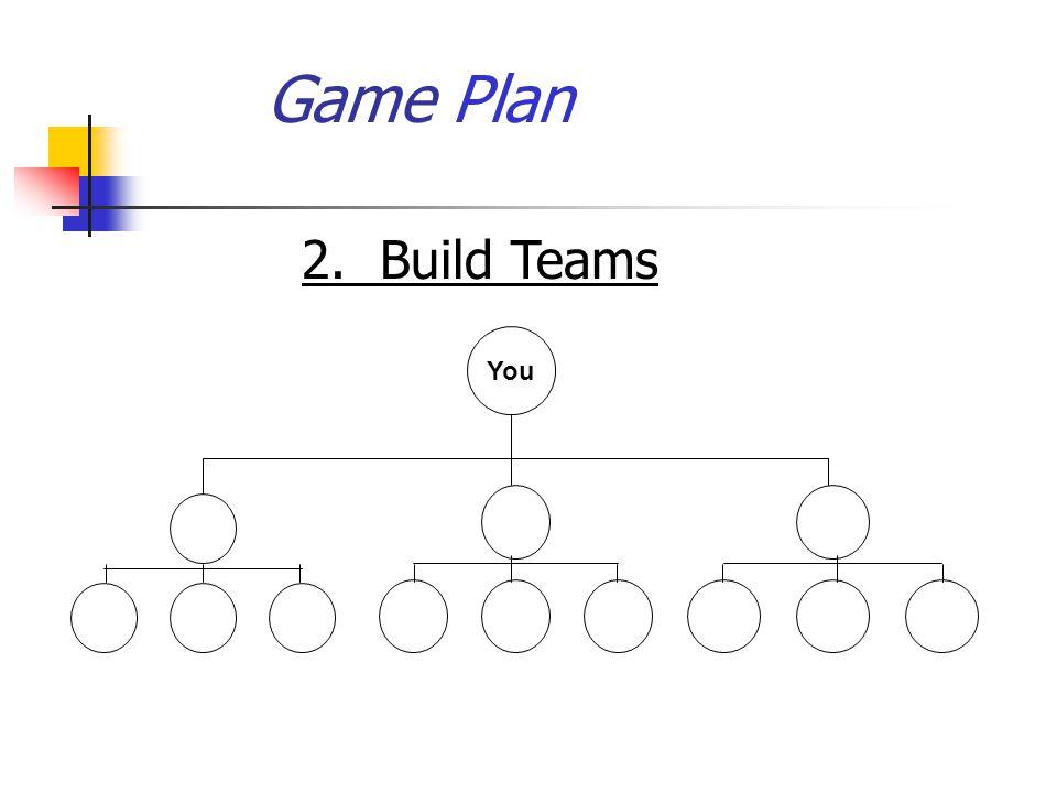 Game Plan You 2. Build Teams