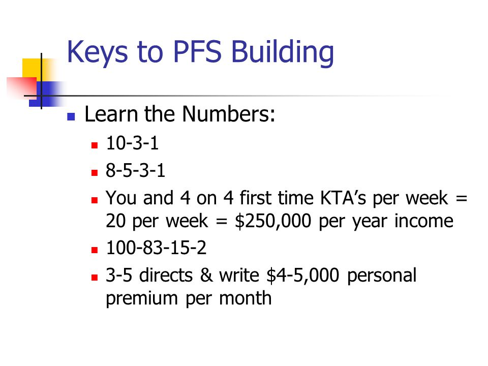 Keys to PFS Building Learn the Numbers: 10-3-1 8-5-3-1 You and 4 on 4 first time KTAs per week = 20 per week = $250,000 per year income 100-83-15-2 3-