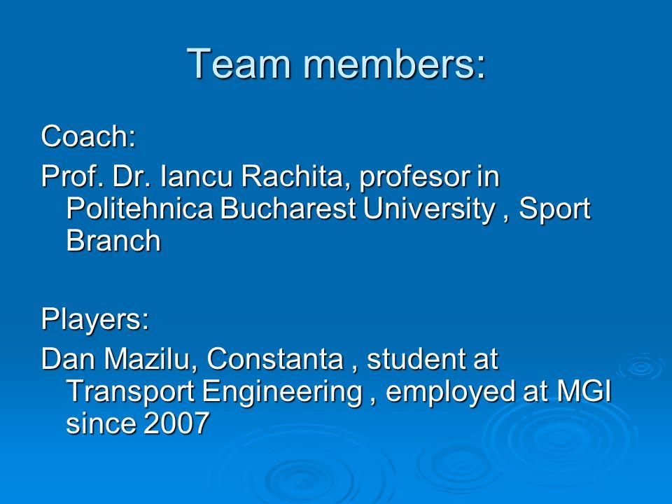 Team members: Coach: Prof. Dr.