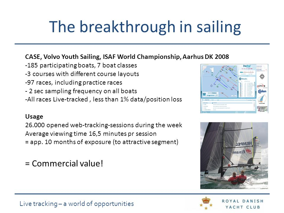 Live tracking – a world of opportunities Live tracking in Sailing – state of the art CASE, Volvo Youth Sailing, ISAF World Championship, Aarhus DK, 2008