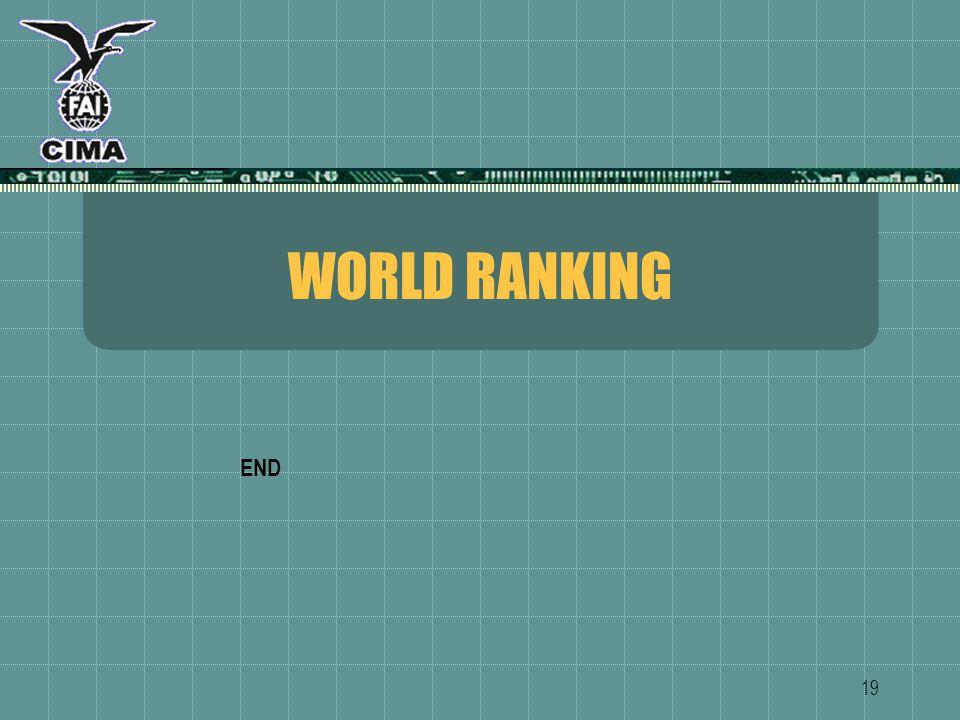 19 WORLD RANKING END