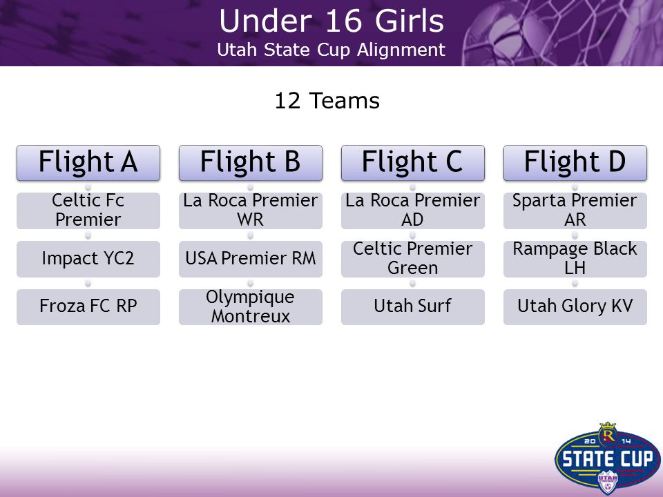 Flight A Celtic Fc Premier Impact YC2Froza FC RP Flight B La Roca Premier WR USA Premier RM Olympique Montreux Flight C La Roca Premier AD Celtic Premier Green Utah Surf Flight D Sparta Premier AR Rampage Black LH Utah Glory KV Under 16 Girls Utah State Cup Alignment 12 Teams
