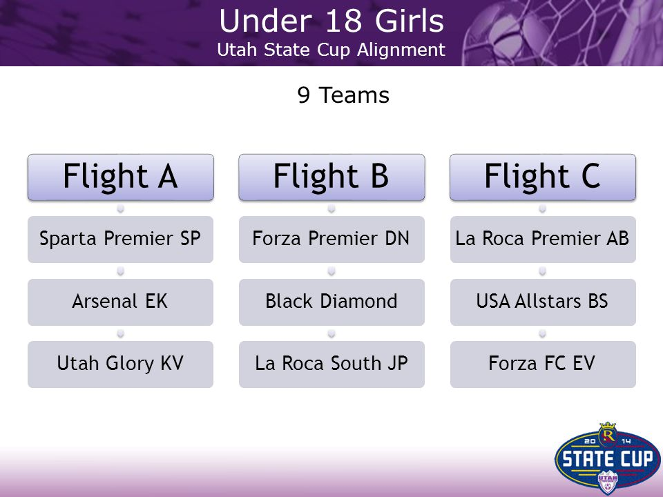 Under 18 Girls Utah State Cup Alignment 9 Teams Flight A Sparta Premier SPArsenal EKUtah Glory KV Flight B Forza Premier DNBlack DiamondLa Roca South