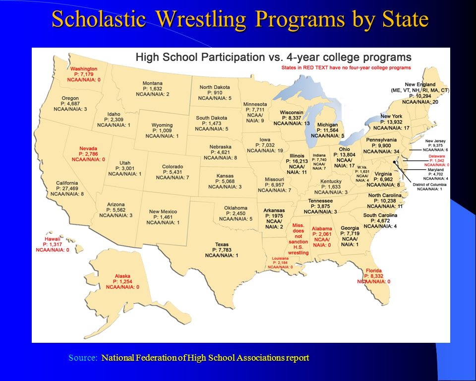 Scholastic Wrestling Programs by State National Federation of High School Associations report Source: National Federation of High School Associations report