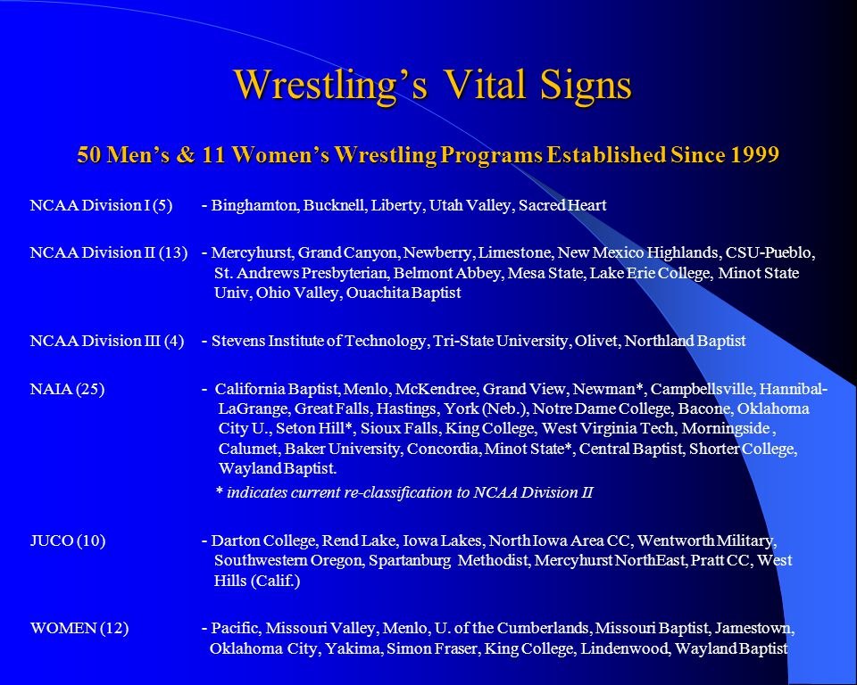 Wrestlings Vital Signs 50 Mens & 11 Womens Wrestling Programs Established Since 1999 NCAA Division I (5) - Binghamton, Bucknell, Liberty, Utah Valley, Sacred Heart NCAA Division II (13) - Mercyhurst, Grand Canyon, Newberry, Limestone, New Mexico Highlands, CSU-Pueblo, St.