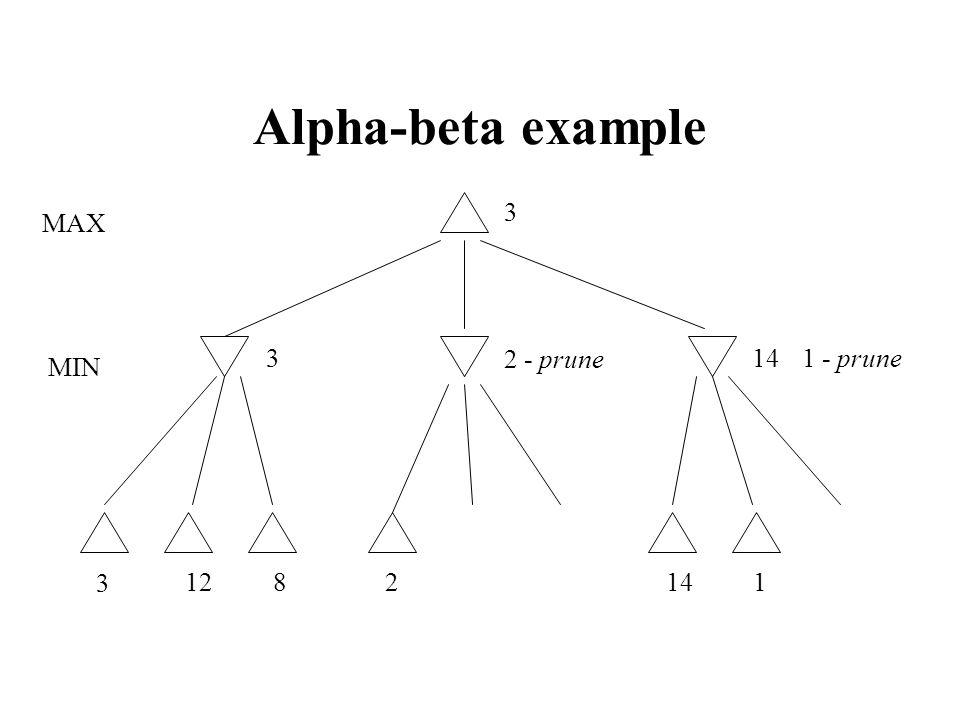 Alpha-beta example 3 1282141 3 MIN MAX 3 2 - prune 141 - prune