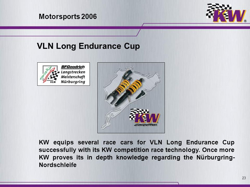 23 VLN Long Endurance Cup KW equips several race cars for VLN Long Endurance Cup successfully with its KW competition race technology. Once more KW pr