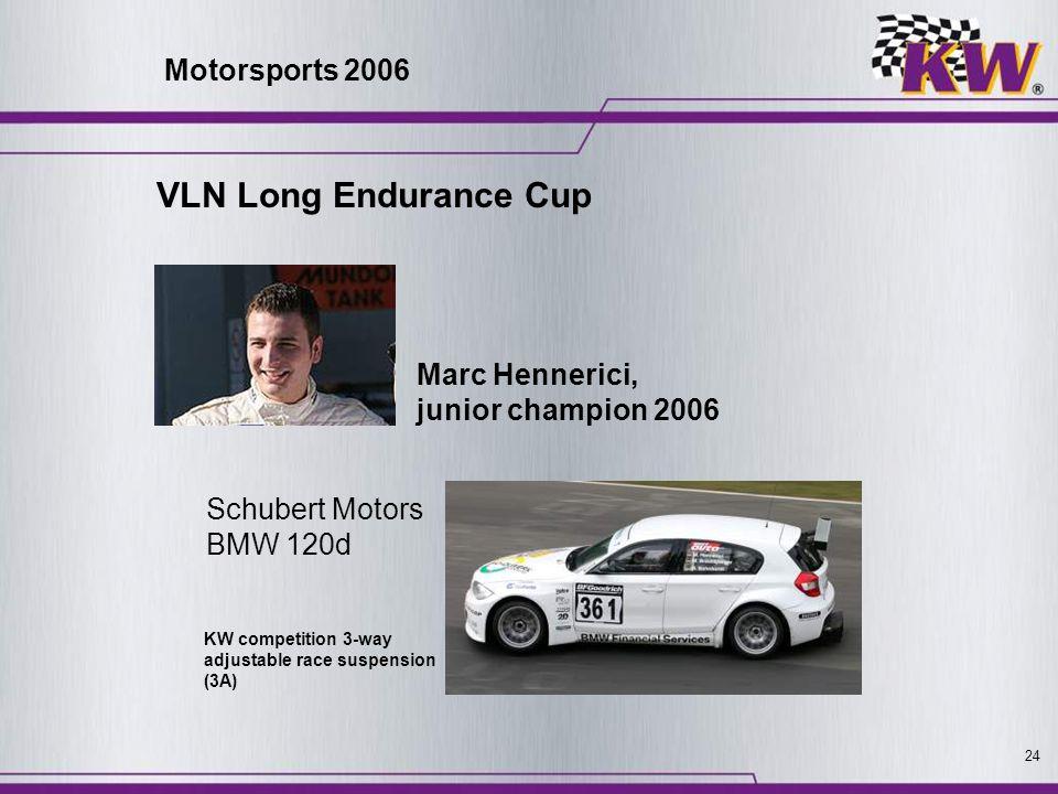 24 Schubert Motors BMW 120d Marc Hennerici, junior champion 2006 KW competition 3-way adjustable race suspension (3A) VLN Long Endurance Cup Motorspor