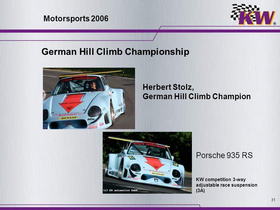 31 German Hill Climb Championship Porsche 935 RS Herbert Stolz, German Hill Climb Champion KW competition 3-way adjustable race suspension (3A) Motors