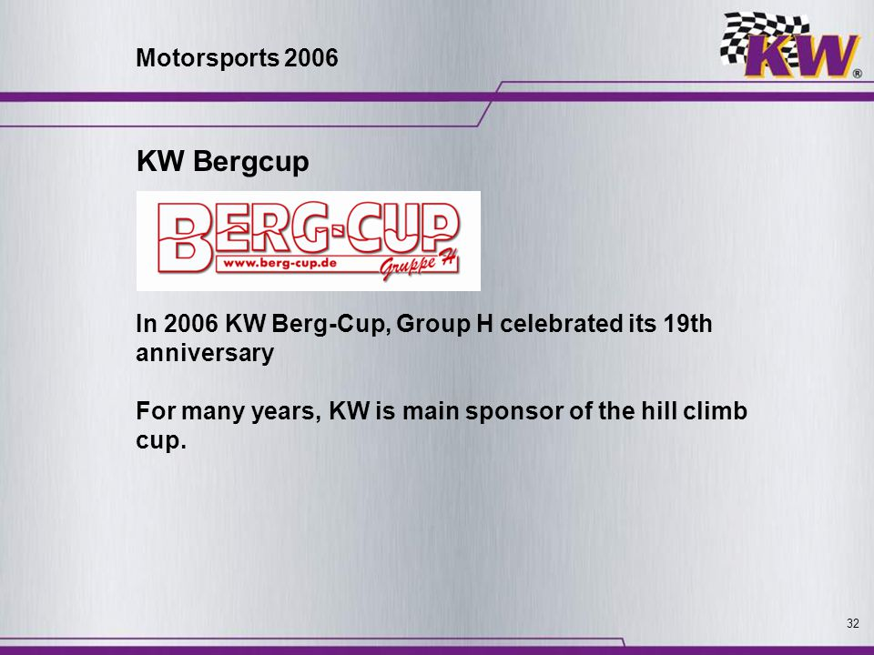 32 KW Bergcup In 2006 KW Berg-Cup, Group H celebrated its 19th anniversary For many years, KW is main sponsor of the hill climb cup. Motorsports 2006