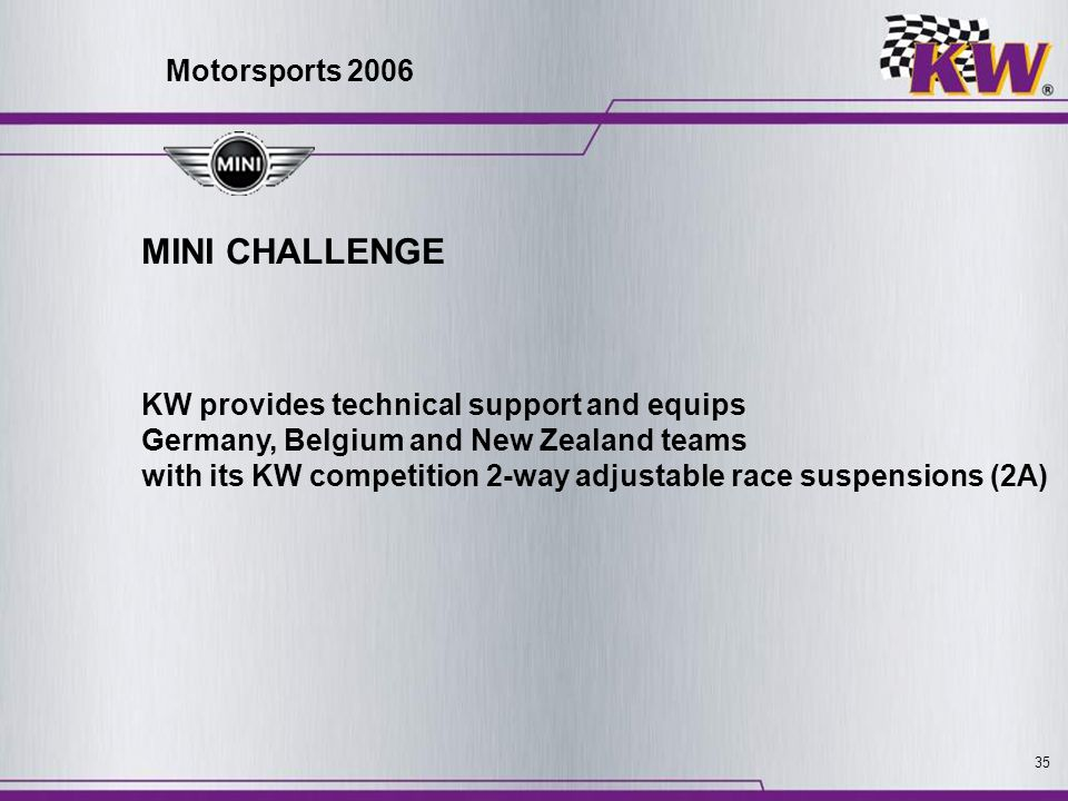 35 MINI CHALLENGE KW provides technical support and equips Germany, Belgium and New Zealand teams with its KW competition 2-way adjustable race suspen