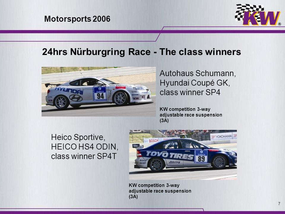 7 KW competition 3-way adjustable race suspension (3A) Autohaus Schumann, Hyundai Coupé GK, class winner SP4 Heico Sportive, HEICO HS4 ODIN, class win