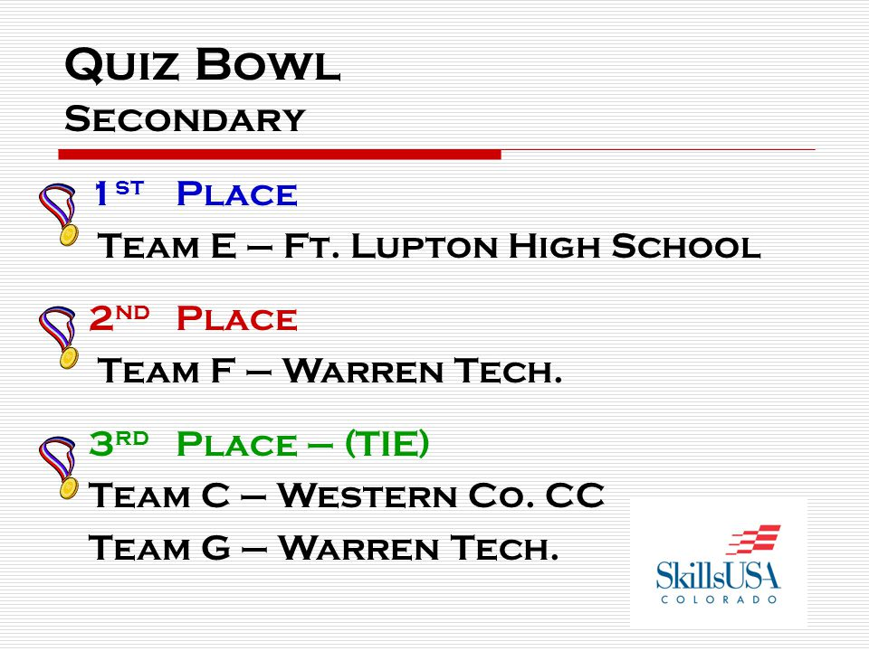 Quiz Bowl Secondary 1 st Place Team E – Ft. Lupton High School 2 nd Place Team F – Warren Tech. 3 rd Place – (TIE) Team C – Western Co. CC Team G – Wa