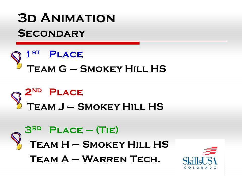 3d Animation Secondary 1 st Place Team G – Smokey Hill HS 2 nd Place Team J – Smokey Hill HS 3 rd Place – (Tie) Team H – Smokey Hill HS Team A – Warren Tech.