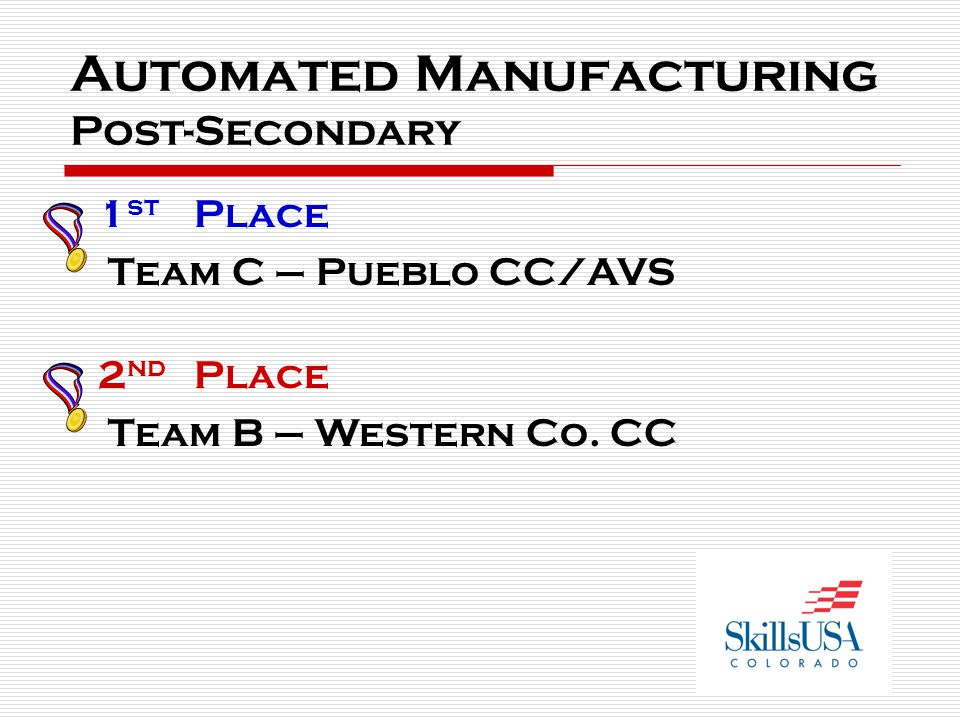 Automated Manufacturing Post-Secondary 1 st Place Team C – Pueblo CC/AVS 2 nd Place Team B – Western Co.