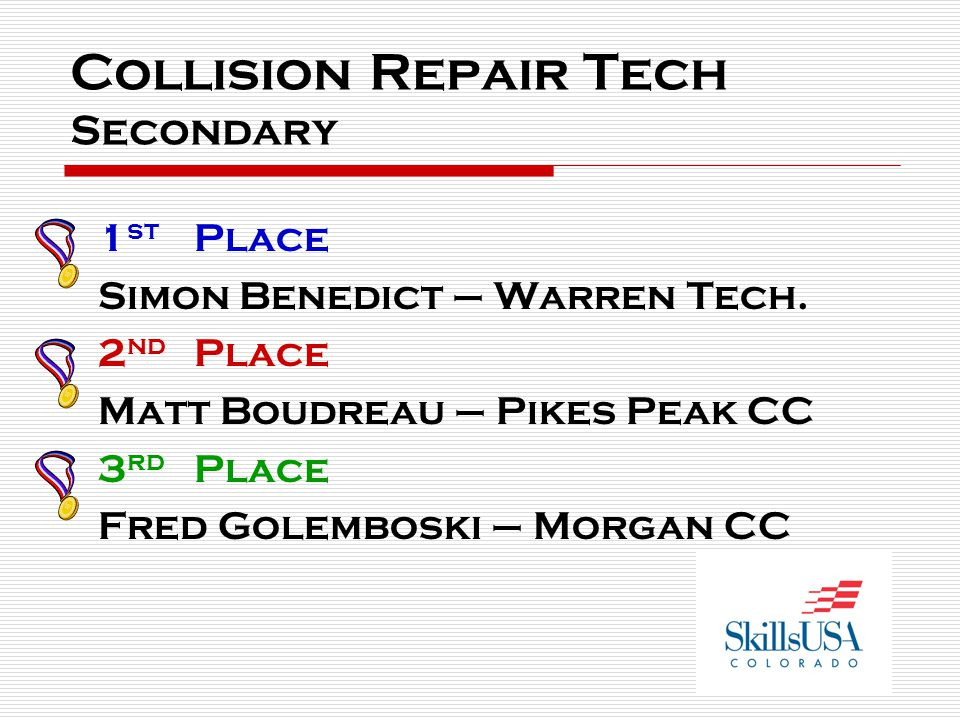 Collision Repair Tech Secondary 1 st Place Simon Benedict – Warren Tech. 2 nd Place Matt Boudreau – Pikes Peak CC 3 rd Place Fred Golemboski – Morgan