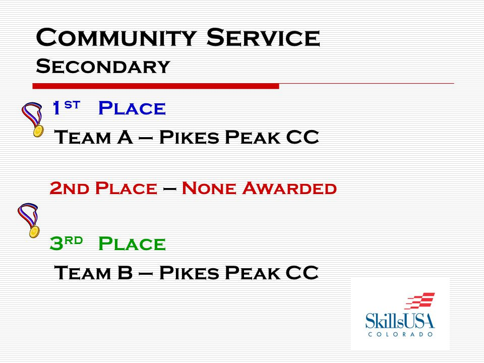 Promotional Bulletin Board Secondary 1 st Place Team B – Pikes Peak CC 2 nd Place Team D – Pickens Technical Coll.