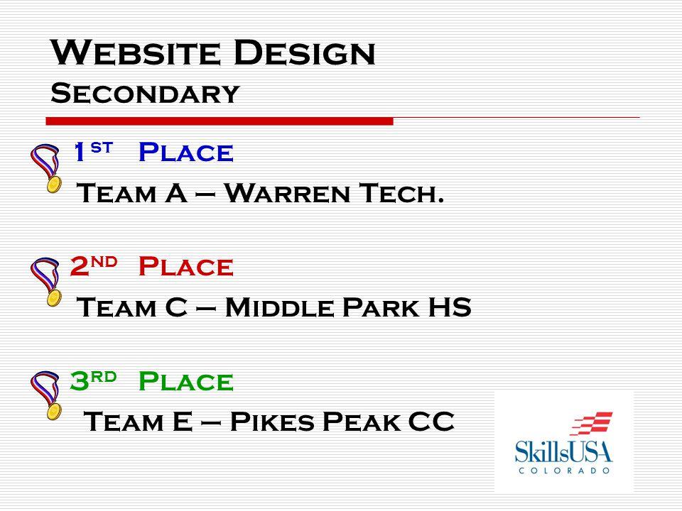 Website Design Secondary 1 st Place Team A – Warren Tech.
