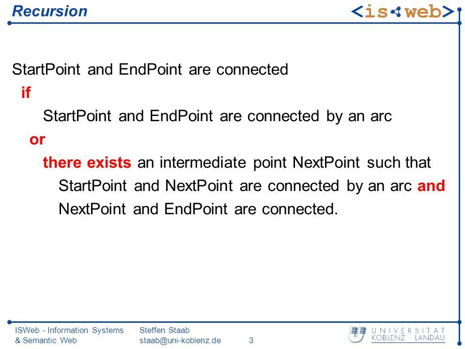 ISWeb - Information Systems & Semantic Web Steffen Staab staab@uni-koblenz.de3 Recursion StartPoint and EndPoint are connected if StartPoint and EndPoint are connected by an arc or there exists an intermediate point NextPoint such that StartPoint and NextPoint are connected by an arc and NextPoint and EndPoint are connected.