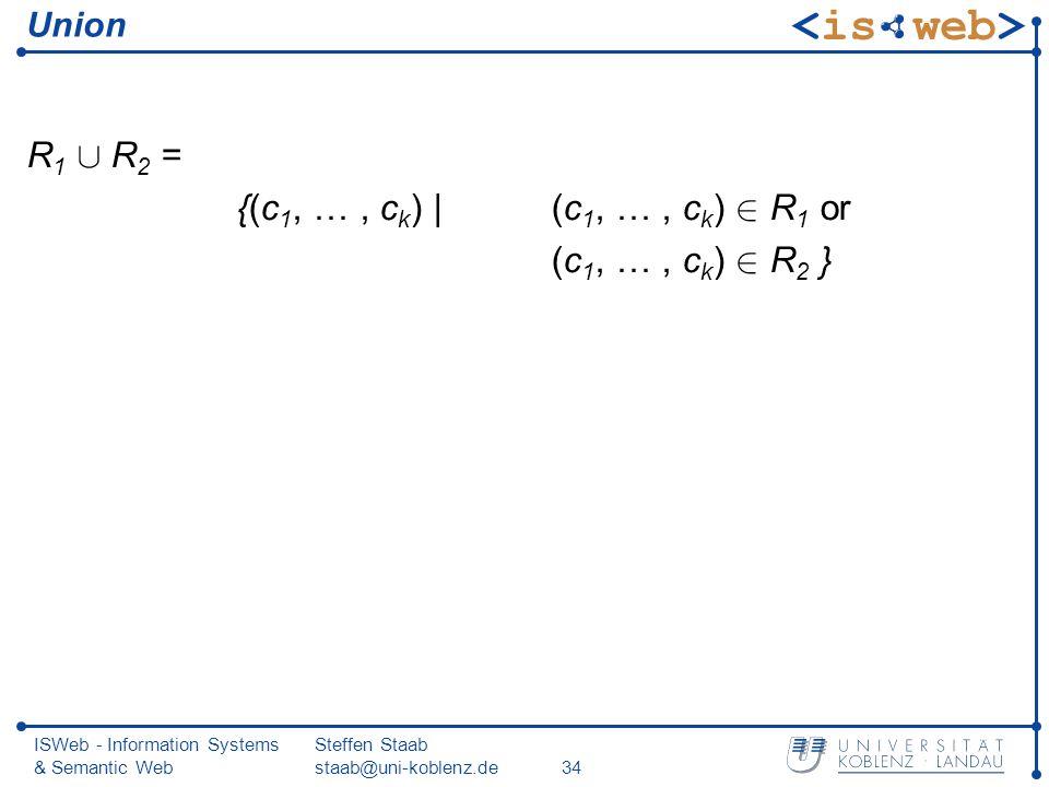 ISWeb - Information Systems & Semantic Web Steffen Staab staab@uni-koblenz.de34 Union R 1 [ R 2 = {(c 1, …, c k ) | (c 1, …, c k ) 2 R 1 or (c 1, …, c k ) 2 R 2 }