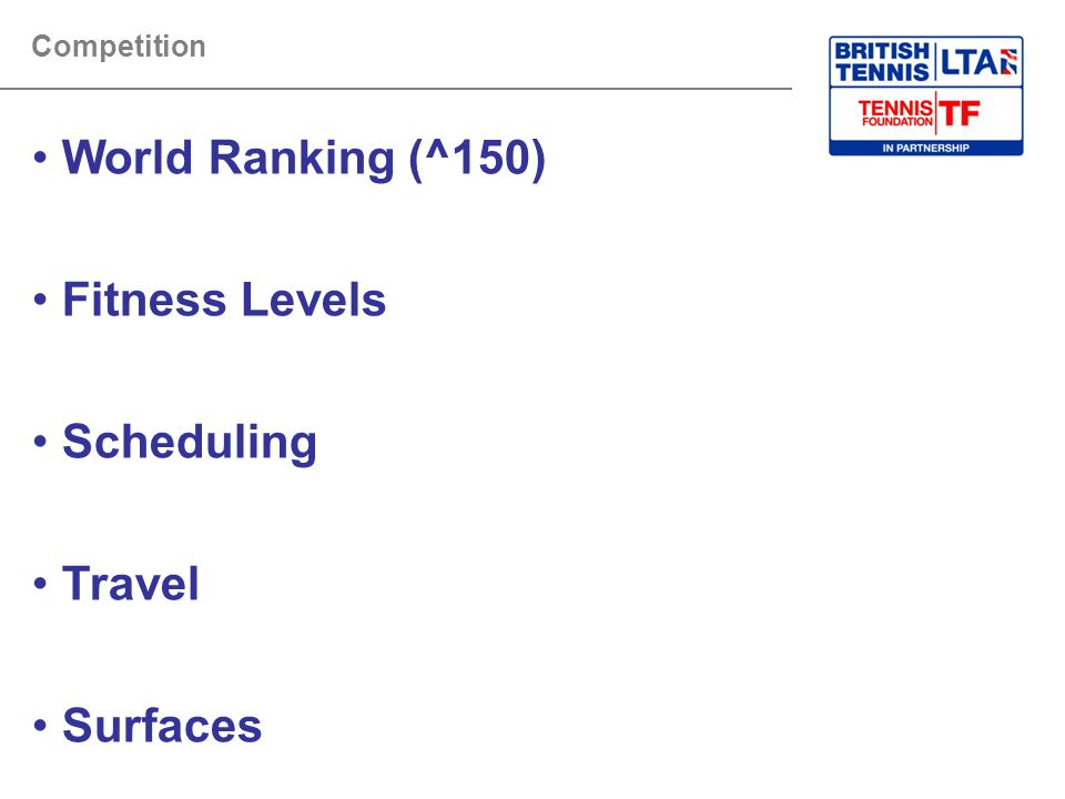 Competition World Ranking (^150) Fitness Levels Scheduling Travel Surfaces