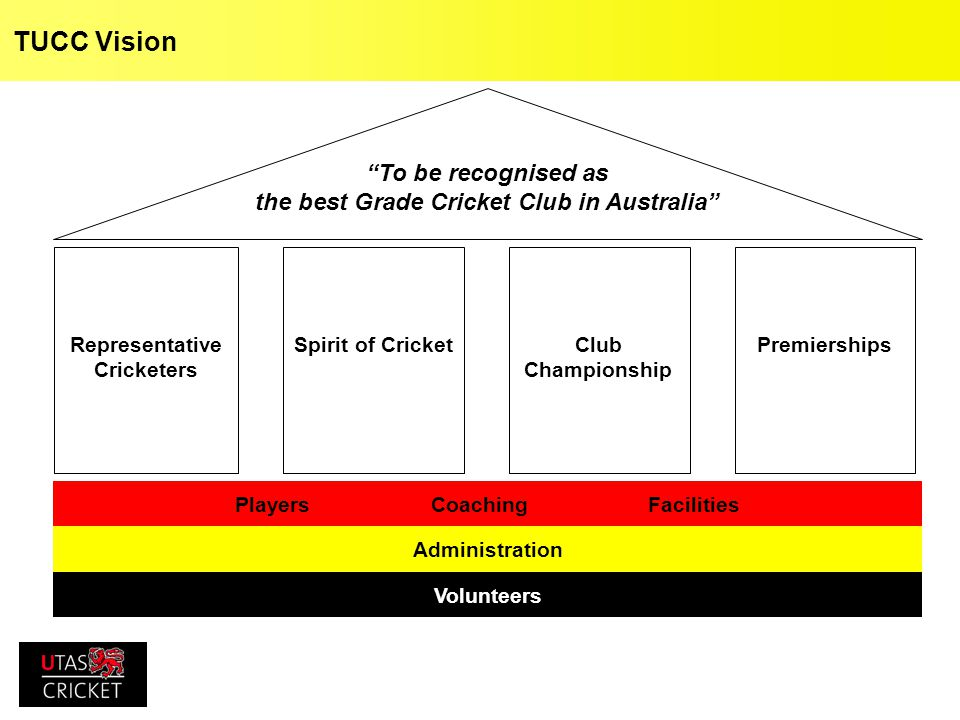 TUCC Vision Representative Cricketers Players Coaching Facilities Administration Spirit of CricketClub Championship Premierships To be recognised as the best Grade Cricket Club in Australia Volunteers