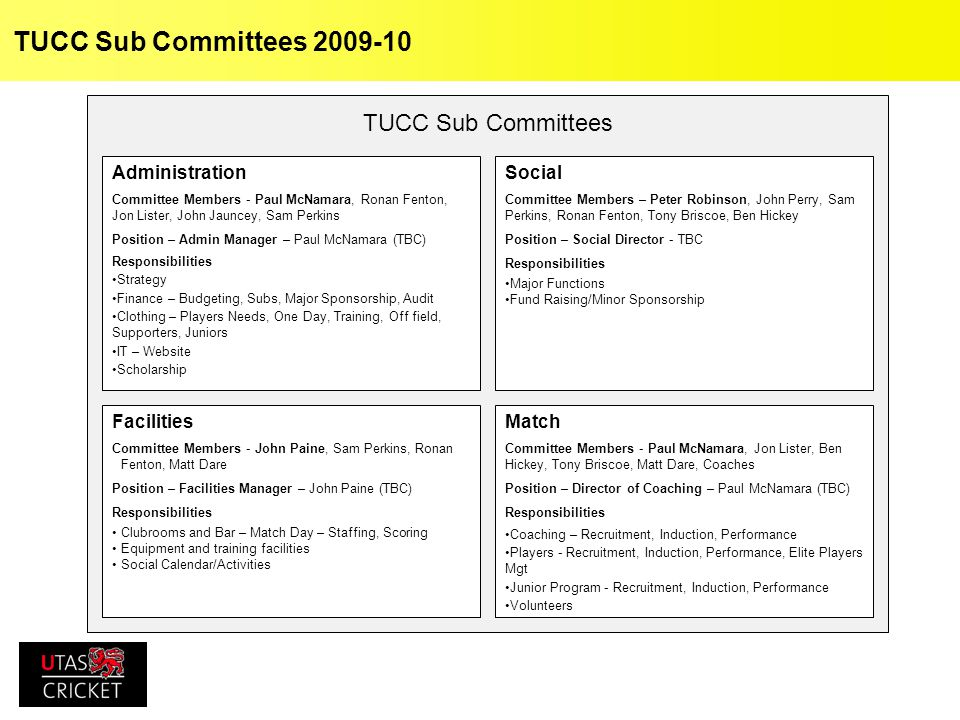 TUCC Sub Committees 2009-10 Facilities Committee Members - John Paine, Sam Perkins, Ronan Fenton, Matt Dare Position – Facilities Manager – John Paine (TBC) Responsibilities Clubrooms and Bar – Match Day – Staffing, Scoring Equipment and training facilities Social Calendar/Activities Administration Committee Members - Paul McNamara, Ronan Fenton, Jon Lister, John Jauncey, Sam Perkins Position – Admin Manager – Paul McNamara (TBC) Responsibilities Strategy Finance – Budgeting, Subs, Major Sponsorship, Audit Clothing – Players Needs, One Day, Training, Off field, Supporters, Juniors IT – Website Scholarship Social Committee Members – Peter Robinson, John Perry, Sam Perkins, Ronan Fenton, Tony Briscoe, Ben Hickey Position – Social Director - TBC Responsibilities Major Functions Fund Raising/Minor Sponsorship Match Committee Members - Paul McNamara, Jon Lister, Ben Hickey, Tony Briscoe, Matt Dare, Coaches Position – Director of Coaching – Paul McNamara (TBC) Responsibilities Coaching – Recruitment, Induction, Performance Players - Recruitment, Induction, Performance, Elite Players Mgt Junior Program - Recruitment, Induction, Performance Volunteers TUCC Sub Committees