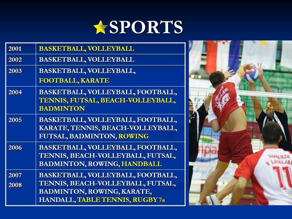 SPORTS 2001 BASKETBALL, VOLLEYBALL 2002 2003 BASKETBALL, VOLLEYBALL, FOOTBALL, KARATE 2004 BASKETBALL, VOLLEYBALL, FOOTBALL, TENNIS, FUTSAL, BEACH-VOLLEYBALL, BADMINTON 2005 BASKETBALL, VOLLEYBALL, FOOTBALL, KARATE, TENNIS, BEACH-VOLLEYBALL, FUTSAL, BADMINTON, ROWING 2006 BASKETBALL, VOLLEYBALL, FOOTBALL, TENNIS, BEACH-VOLLEYBALL, FUTSAL, BADMINTON, ROWING, HANDBALL 20072008 BASKETBALL, VOLLEYBALL, FOOTBALL, TENNIS, BEACH-VOLLEYBALL, FUTSAL, BADMINTON, ROWING, KARATE, HANDALL, TABLE TENNIS, RUGBY 7s