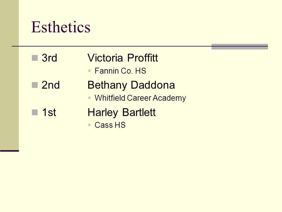 Esthetics 3rdVictoria Proffitt Fannin Co.