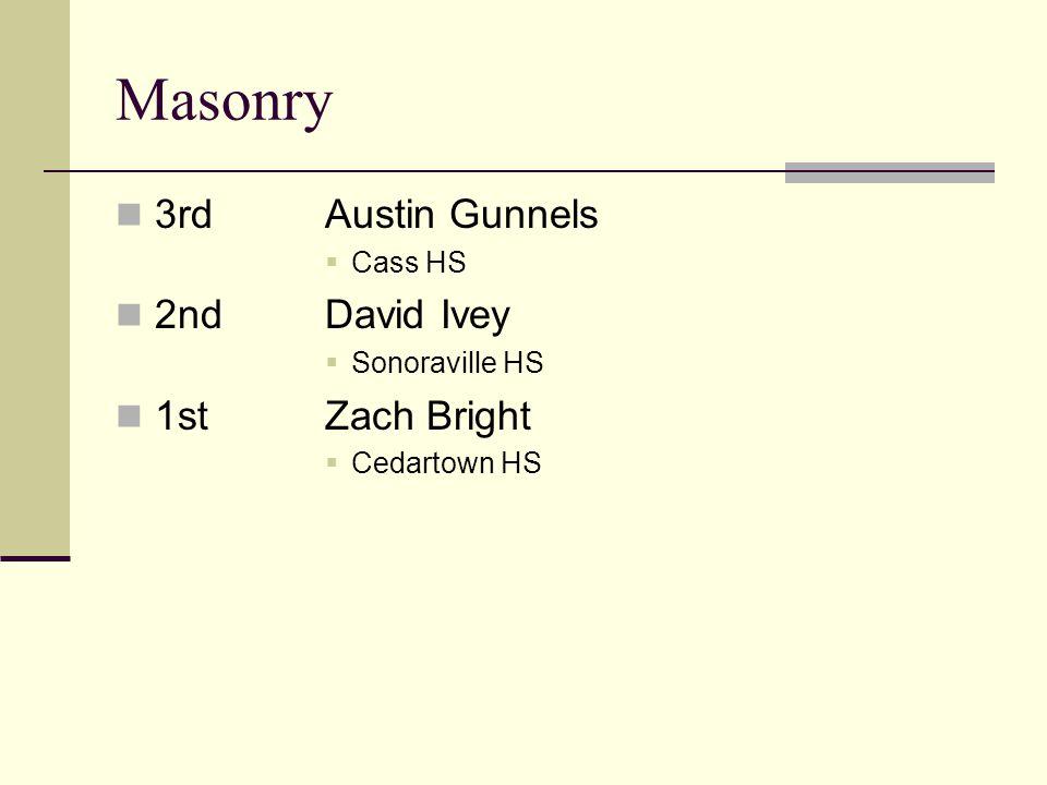 Masonry 3rdAustin Gunnels Cass HS 2ndDavid Ivey Sonoraville HS 1stZach Bright Cedartown HS