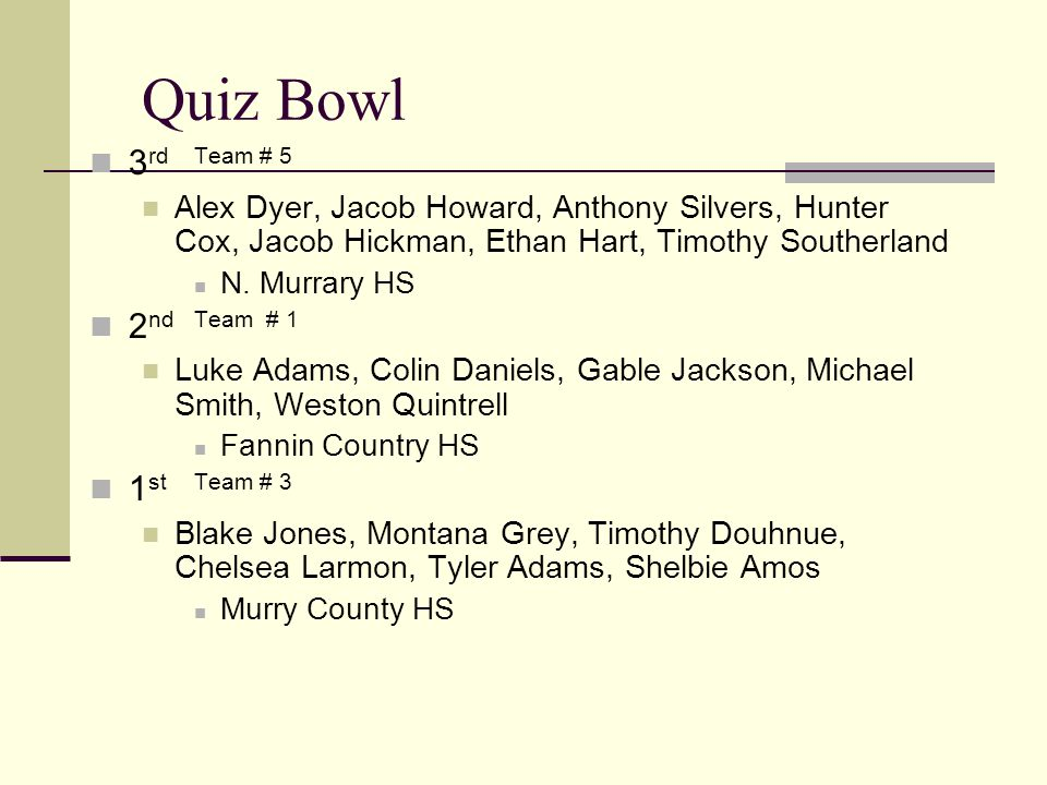 Quiz Bowl 3 rdTeam # 5 Alex Dyer, Jacob Howard, Anthony Silvers, Hunter Cox, Jacob Hickman, Ethan Hart, Timothy Southerland N.