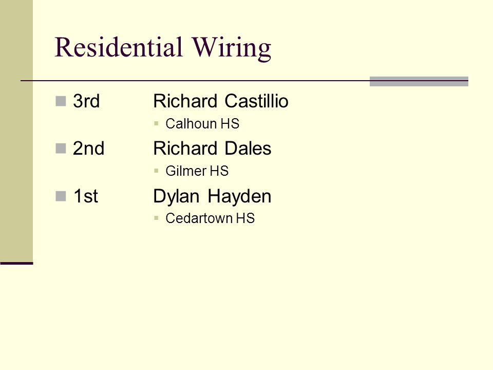 Residential Wiring 3rdRichard Castillio Calhoun HS 2ndRichard Dales Gilmer HS 1stDylan Hayden Cedartown HS