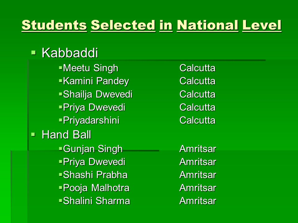 Kabbaddi Kabbaddi Meetu SinghCalcutta Meetu SinghCalcutta Kamini PandeyCalcutta Kamini PandeyCalcutta Shailja DwevediCalcutta Shailja DwevediCalcutta Priya DwevediCalcutta Priya DwevediCalcutta Priyadarshini Calcutta Priyadarshini Calcutta Hand Ball Hand Ball Gunjan SinghAmritsar Gunjan SinghAmritsar Priya DwevediAmritsar Priya DwevediAmritsar Shashi PrabhaAmritsar Shashi PrabhaAmritsar Pooja MalhotraAmritsar Pooja MalhotraAmritsar Shalini SharmaAmritsar Shalini SharmaAmritsar Students Selected in National Level