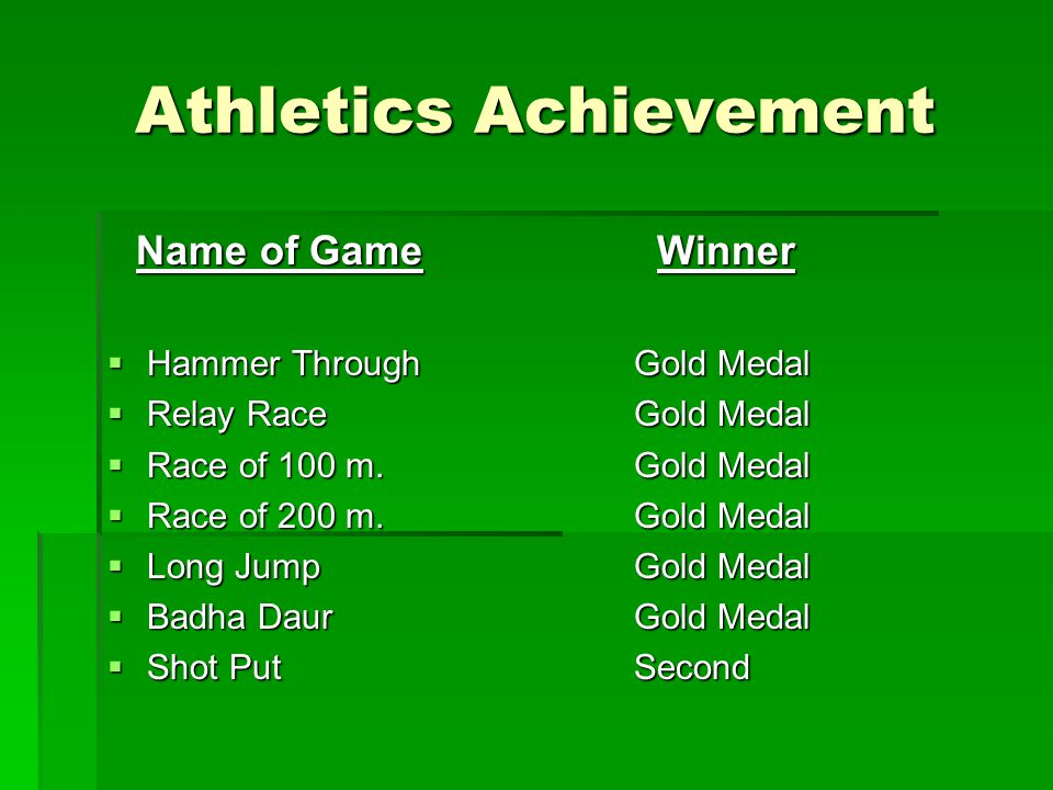 Athletics Achievement Name of Game Winner Name of Game Winner Hammer ThroughGold Medal Hammer ThroughGold Medal Relay RaceGold Medal Relay RaceGold Medal Race of 100 m.Gold Medal Race of 100 m.Gold Medal Race of 200 m.Gold Medal Race of 200 m.Gold Medal Long JumpGold Medal Long JumpGold Medal Badha DaurGold Medal Badha DaurGold Medal Shot PutSecond Shot PutSecond