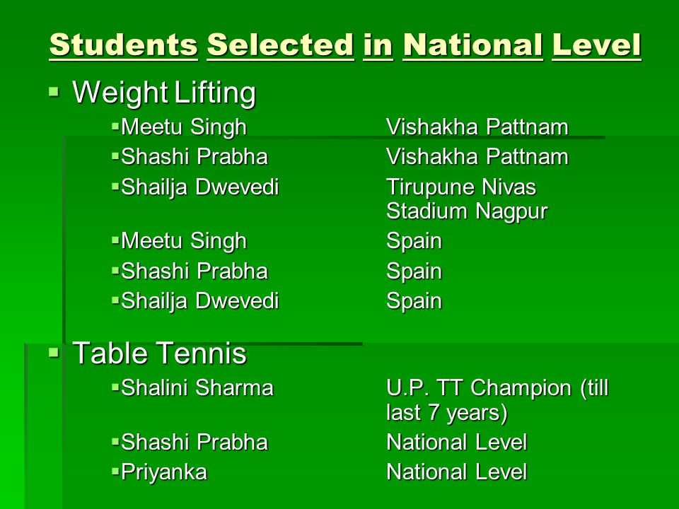Weight Lifting Weight Lifting Meetu SinghVishakha Pattnam Meetu SinghVishakha Pattnam Shashi PrabhaVishakha Pattnam Shashi PrabhaVishakha Pattnam Shailja DwevediTirupune Nivas Stadium Nagpur Shailja DwevediTirupune Nivas Stadium Nagpur Meetu SinghSpain Meetu SinghSpain Shashi PrabhaSpain Shashi PrabhaSpain Shailja DwevediSpain Shailja DwevediSpain Table Tennis Table Tennis Shalini SharmaU.P.