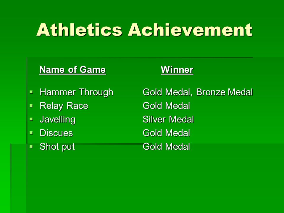 Athletics Achievement Name of Game Winner Name of Game Winner Hammer ThroughGold Medal, BronzeMedal Hammer ThroughGold Medal, BronzeMedal Relay RaceGold Medal Relay RaceGold Medal JavellingSilver Medal JavellingSilver Medal DiscuesGold Medal DiscuesGold Medal Shot putGold Medal Shot putGold Medal