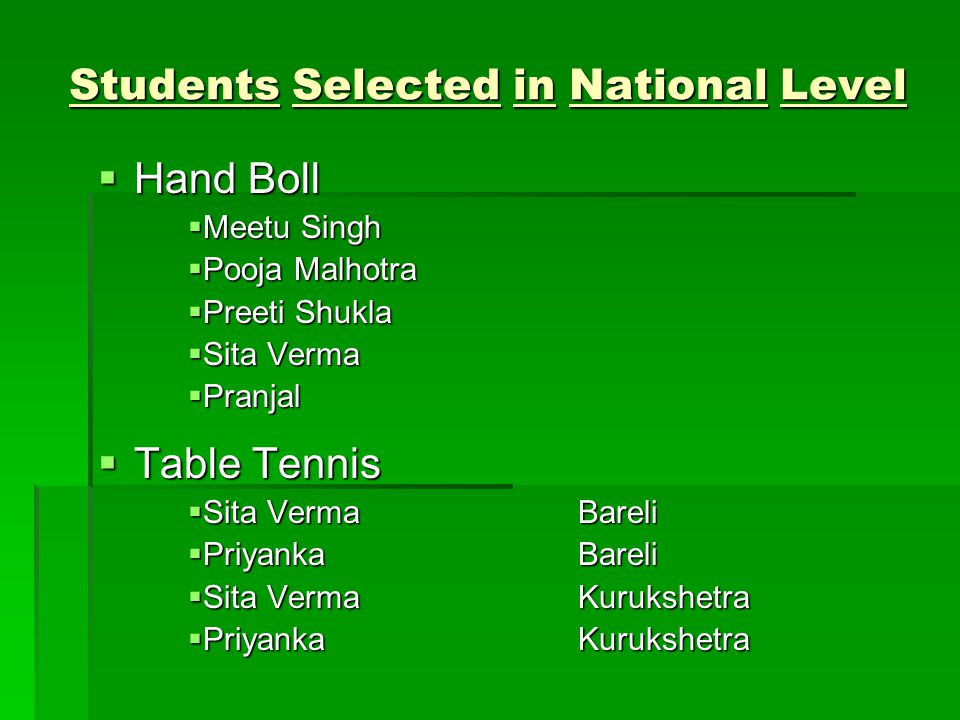 Hand Boll Hand Boll Meetu Singh Meetu Singh Pooja Malhotra Pooja Malhotra Preeti Shukla Preeti Shukla Sita Verma Sita Verma Pranjal Pranjal Table Tennis Table Tennis Sita VermaBareli Sita VermaBareli PriyankaBareli PriyankaBareli Sita VermaKurukshetra Sita VermaKurukshetra PriyankaKurukshetra PriyankaKurukshetra Students Selected in National Level