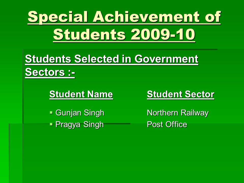 Special Achievement of Students 2009-10 Students Selected in Government Sectors :- Student NameStudent Sector Gunjan SinghNorthern Railway Gunjan SinghNorthern Railway Pragya SinghPost Office Pragya SinghPost Office