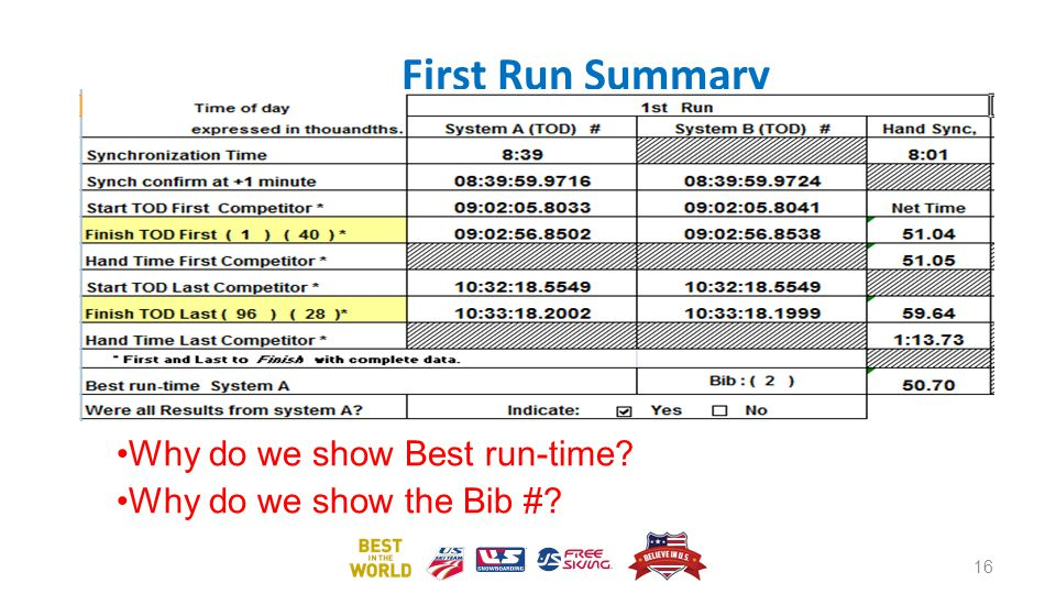 First Run Summary Why do we show Best run-time? Why do we show the Bib #? 16
