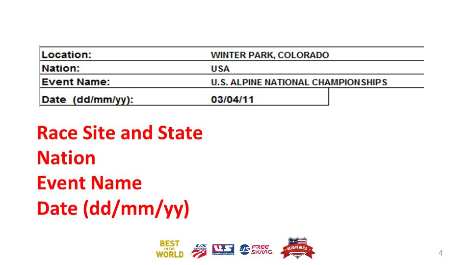 Race Site and State Nation Event Name Date (dd/mm/yy) 4