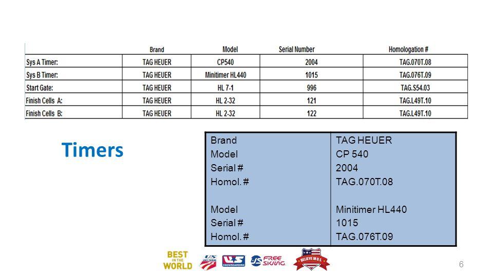 Timers Brand Model Serial # Homol. # Model Serial # Homol. # TAG HEUER CP 540 2004 TAG.070T.08 Minitimer HL440 1015 TAG.076T.09 6