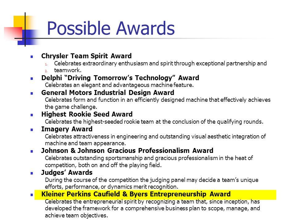 Possible Awards Chrysler Team Spirit Award 1.