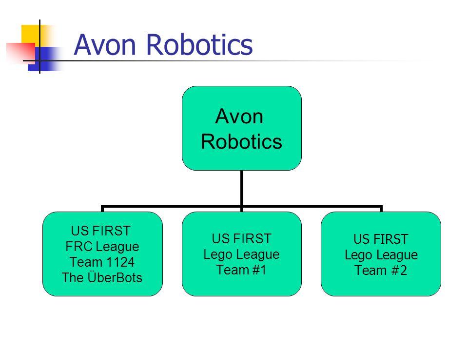 Avon Robotics Avon Robotics US FIRST FRC League Team 1124 The ÜberBots US FIRST Lego League Team #1 US FIRST Lego League Team #2