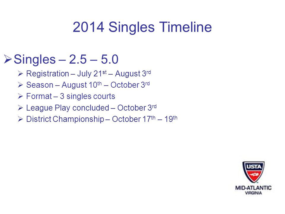 2014 Singles Timeline Singles – 2.5 – 5.0 Registration – July 21 st – August 3 rd Season – August 10 th – October 3 rd Format – 3 singles courts League Play concluded – October 3 rd District Championship – October 17 th – 19 th