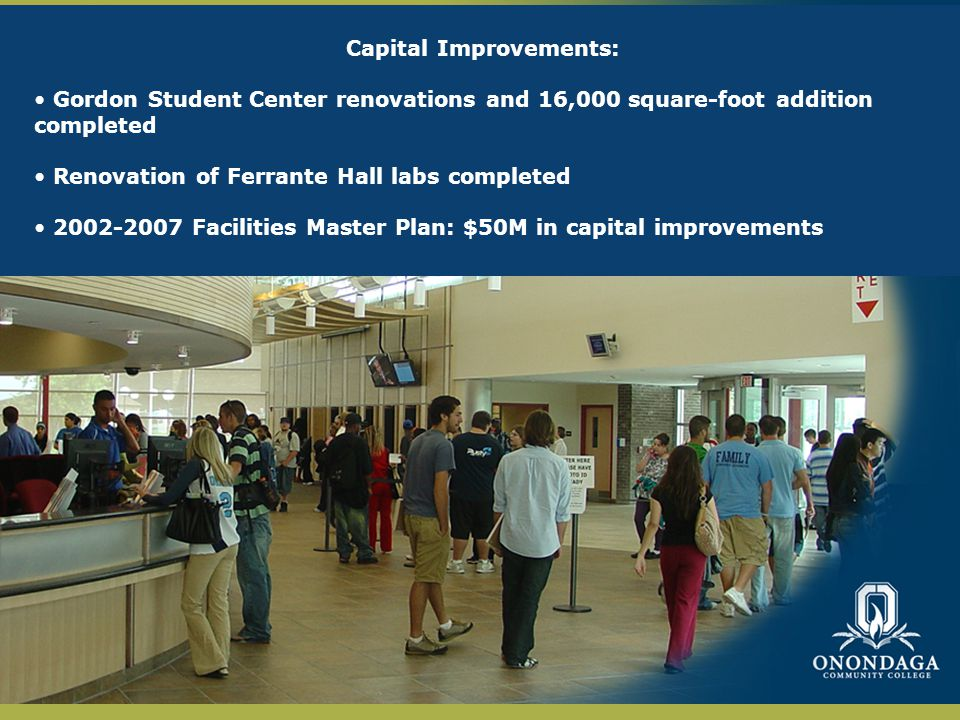 Capital Improvements: Gordon Student Center renovations and 16,000 square-foot addition completed Renovation of Ferrante Hall labs completed 2002-2007