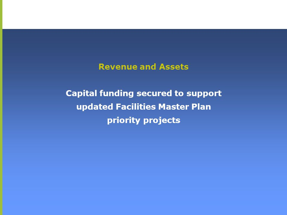 Revenue and Assets Capital funding secured to support updated Facilities Master Plan priority projects