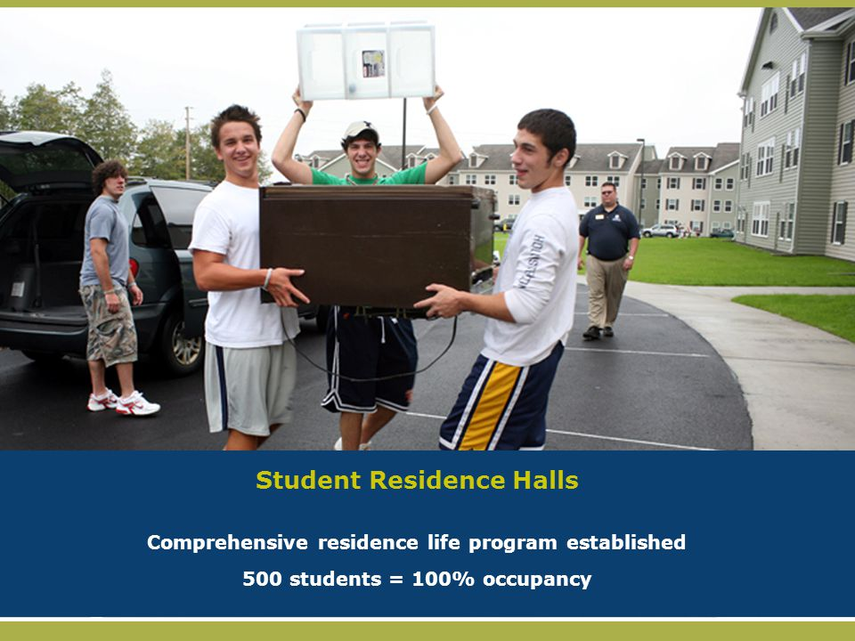 Student Residence Halls Comprehensive residence life program established 500 students = 100% occupancy